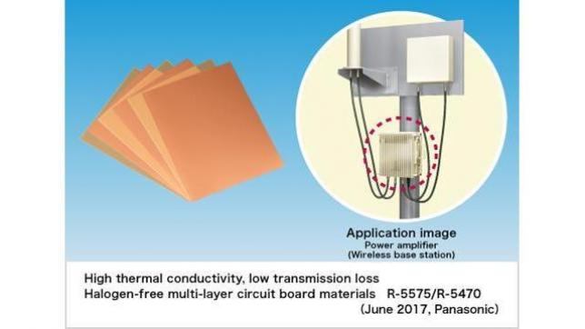 """Panasonic Commercializes """"High Thermal Conductivity, Low Transmission Loss Halogen-free Multi-layer Circuit Board Material"""" for Wireless Base Stations"""