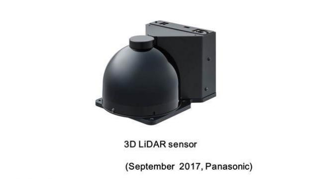 Panasonic Develops 3D LiDAR Sensor Enabling 3D Detection of Distances with Wide Angle of View