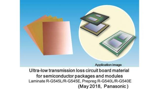 Panasonic Develops an Ultra-low Transmission Loss Circuit Board Material for Semiconductor Packages and Modules