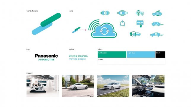 Panasonic Receives Highest Award of Brand Design at the Automotive Brand Contest 2020
