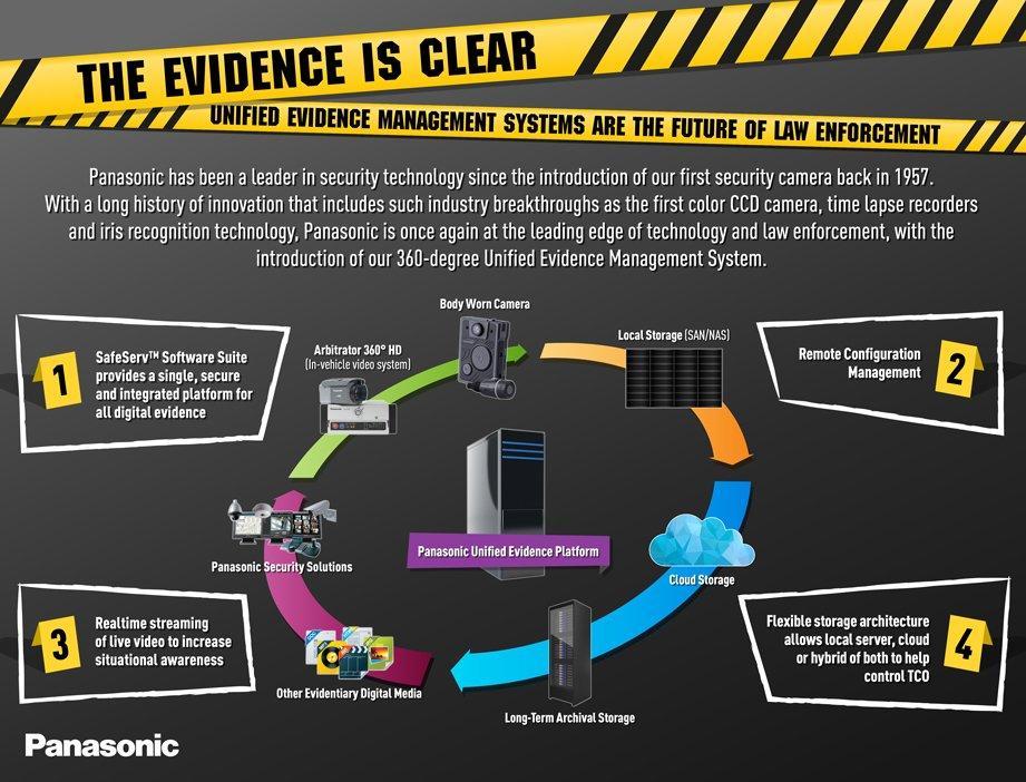 Alabama Police Department Adopts Panasonic S Arbitrator