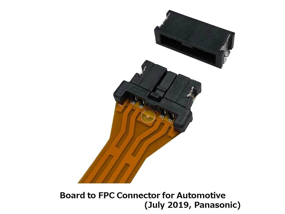 image: Board to FPC Connector CF1
