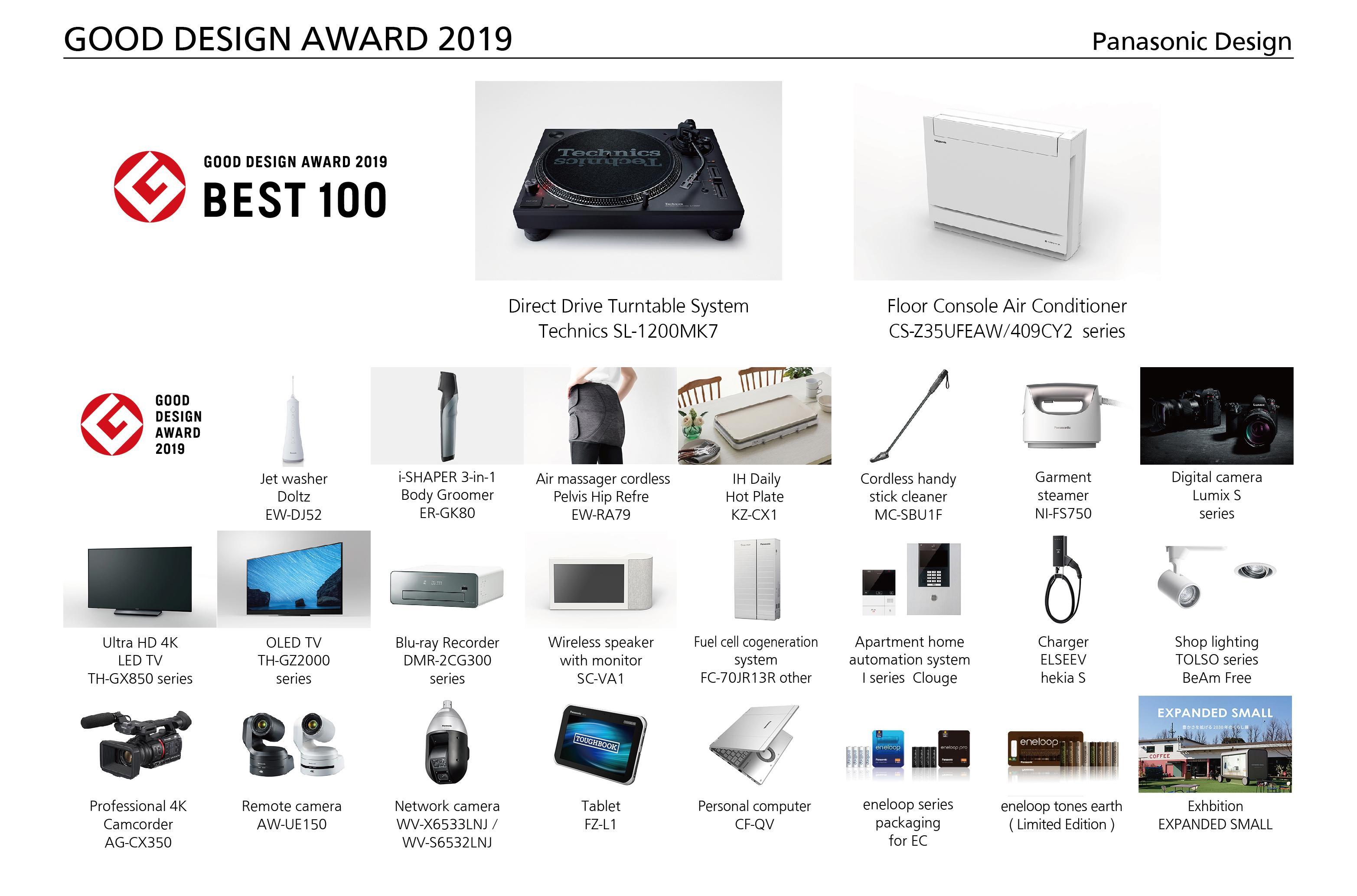 image: Award-winning products at the Good Design Award 2019