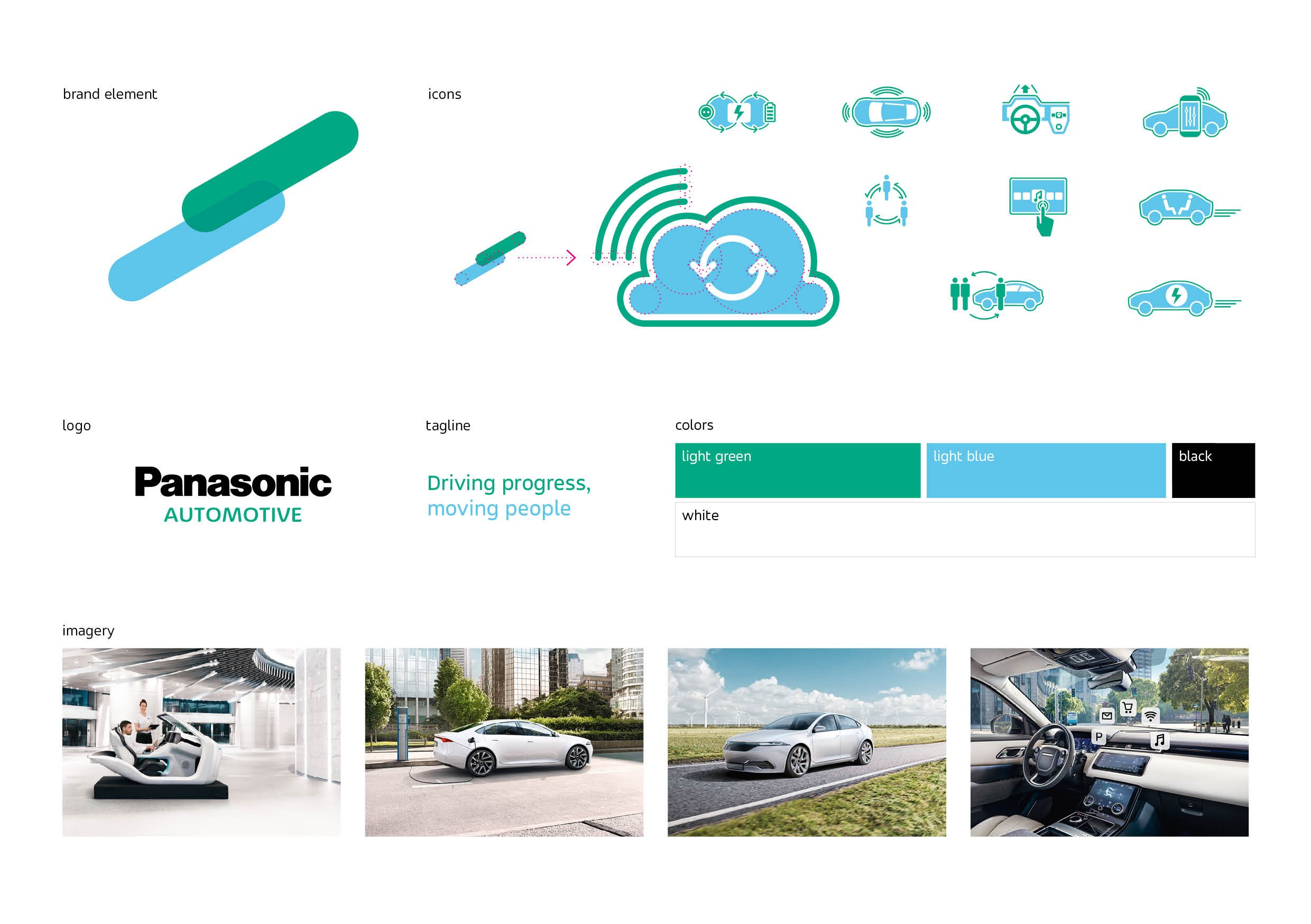 Panasonic Automotive's brand design