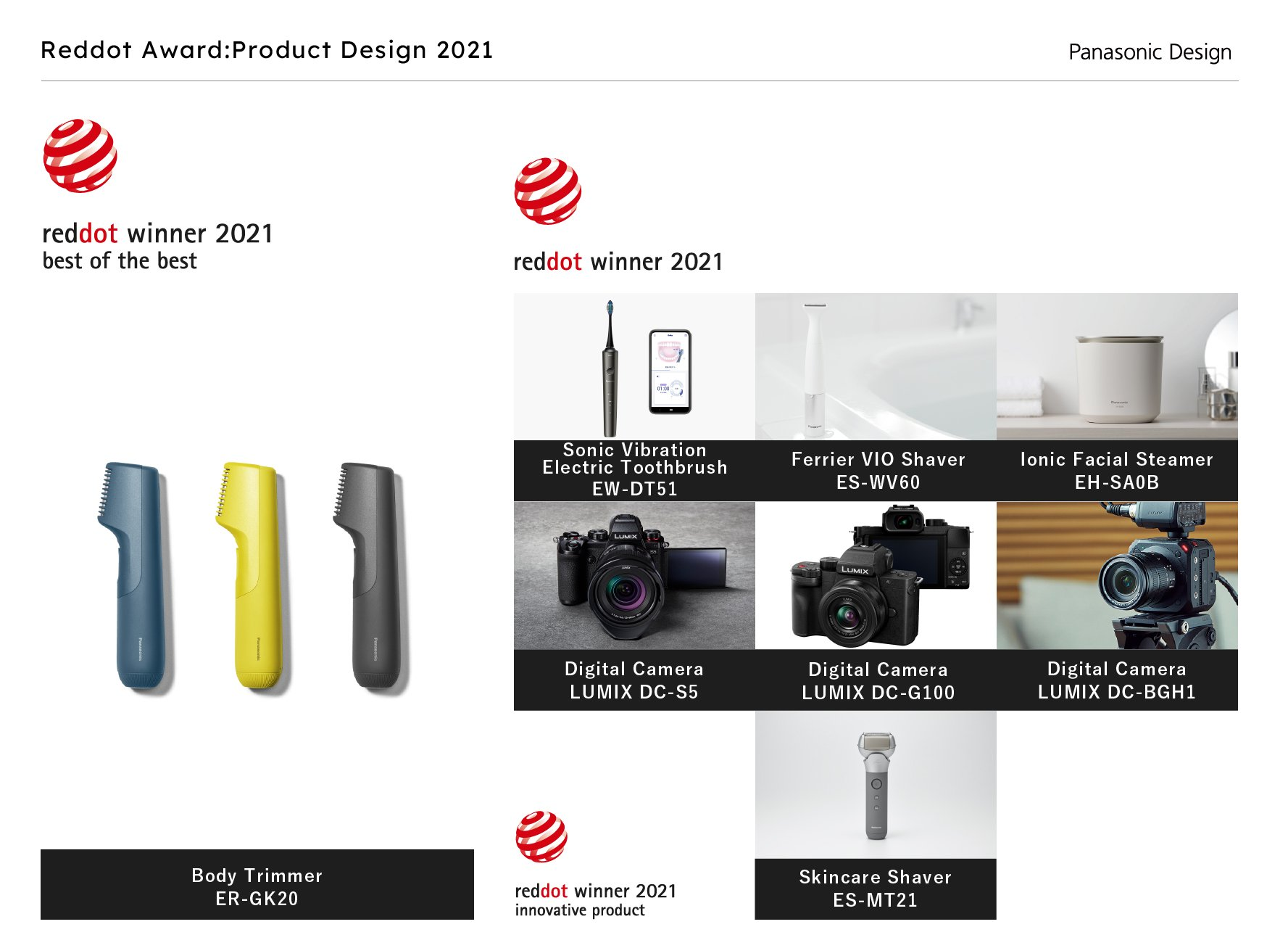 Eight products that received the Red Dot Award 2021: Product Design.