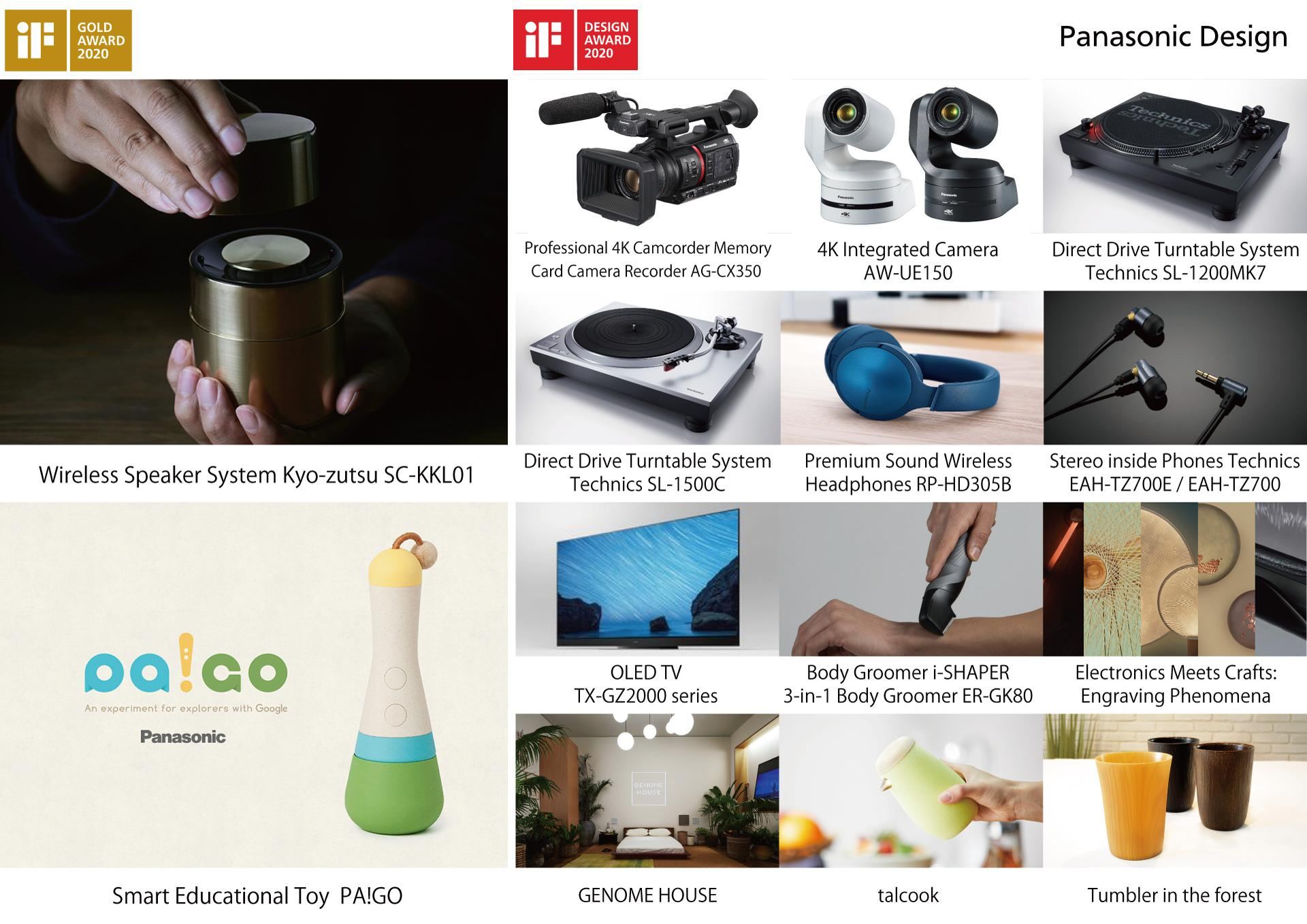 Image: Panasonic products and projects that received the iF DESIGN AWARD 2020