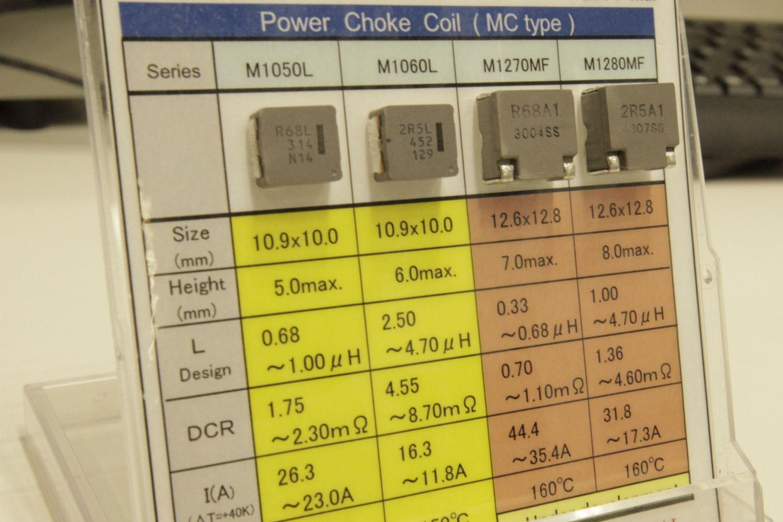 01picm2016chokecoiljpg Panasonic Showcases Wide Range of Industry