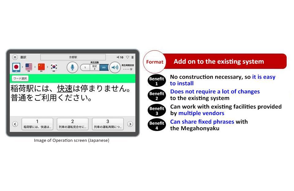 image: screen and installation benefits of JR West Japan's multilingual audio translation broadcasting system using Panasonic's Megahonyaku