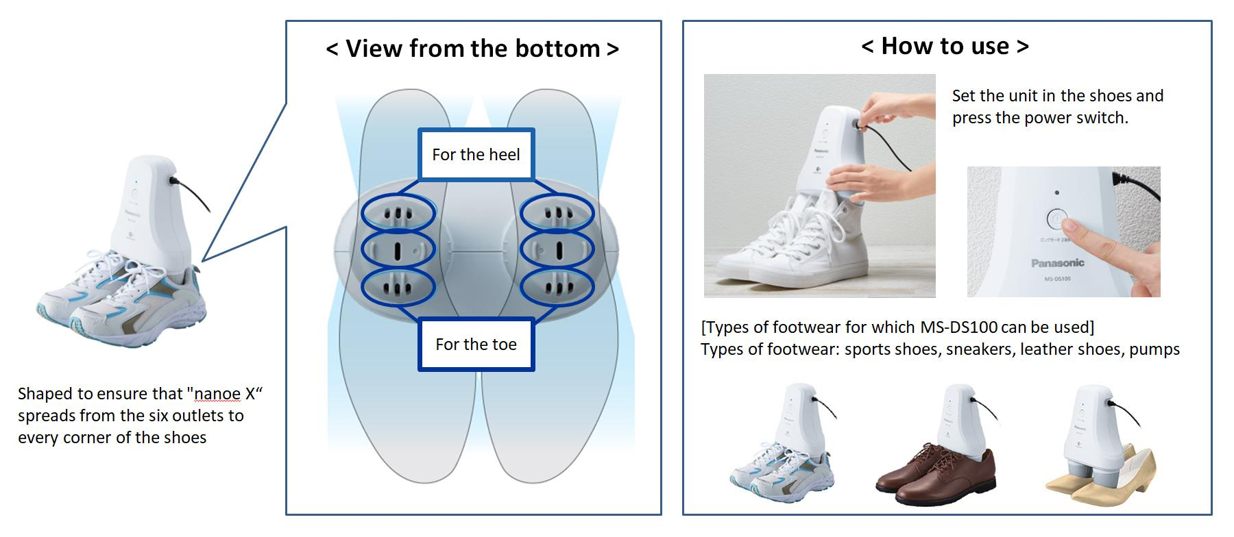 figure: Shoe deodorizer MS-DS100