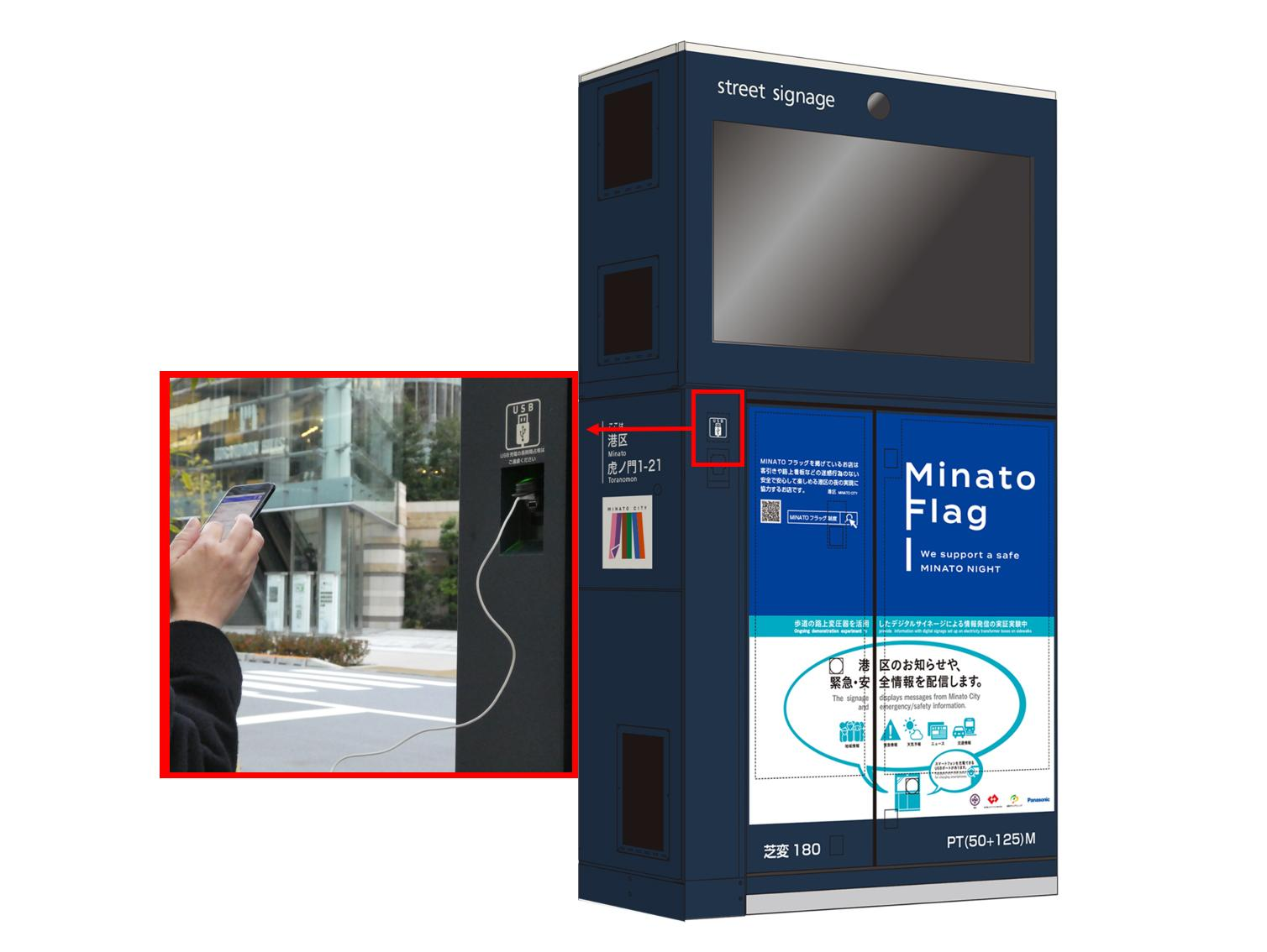 Image: Street Signage® used as a smart phone charging station