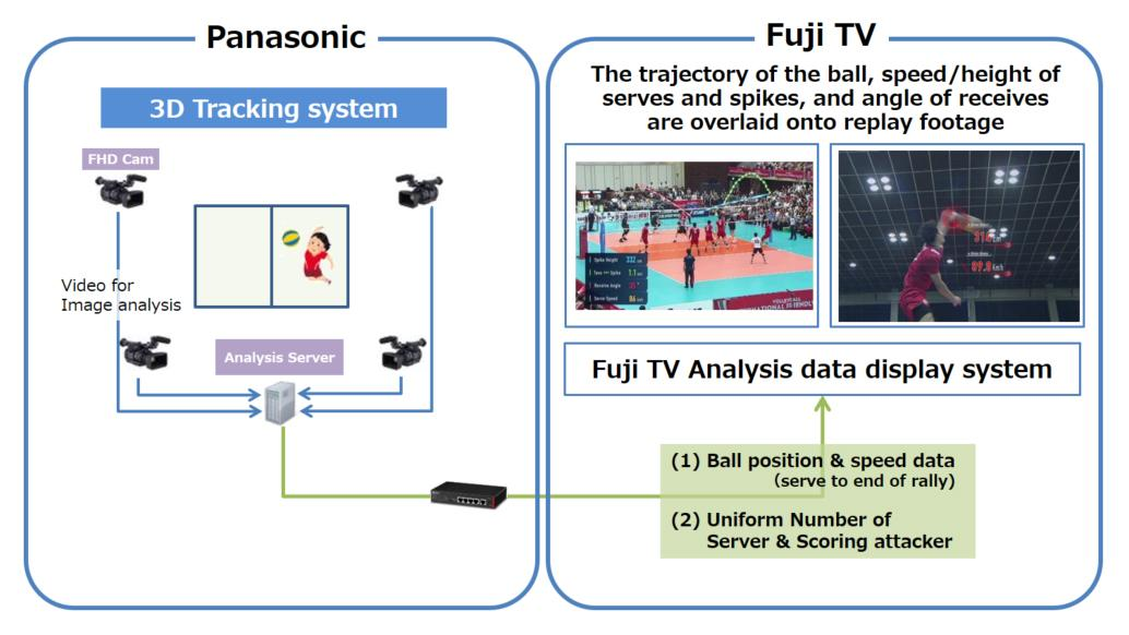 image: 3D tracking system  overview