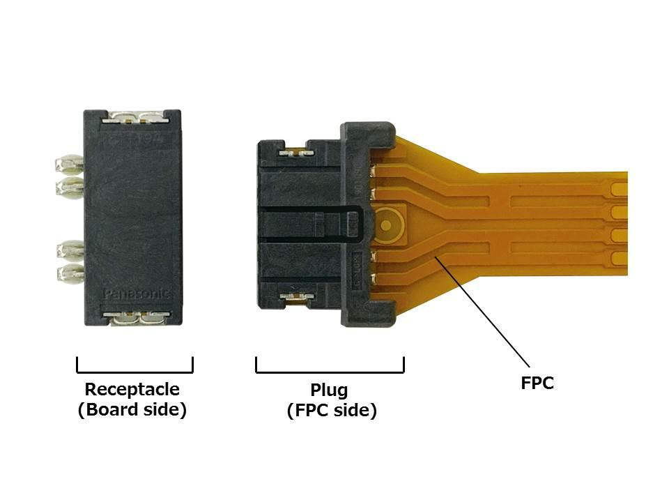fig. 2: Connector structure