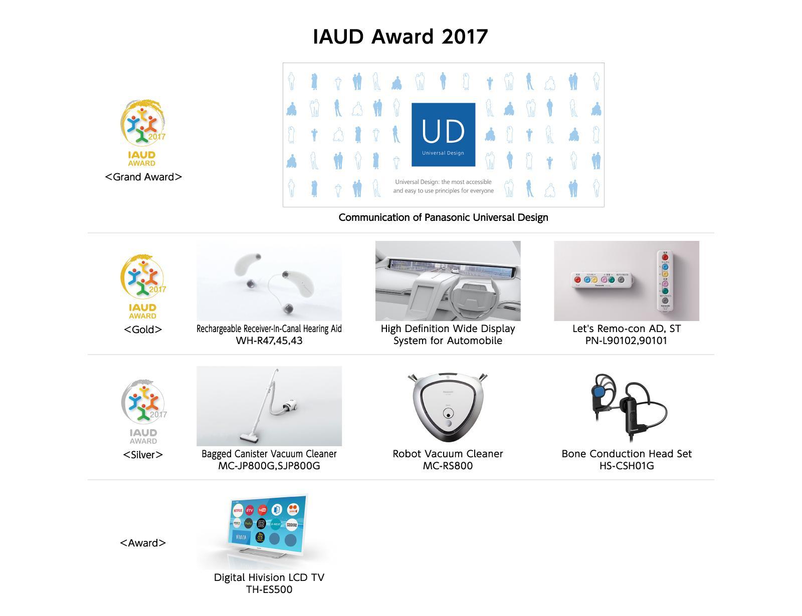 image: Panasonic takes Grand Award at the IAUD Award 2017