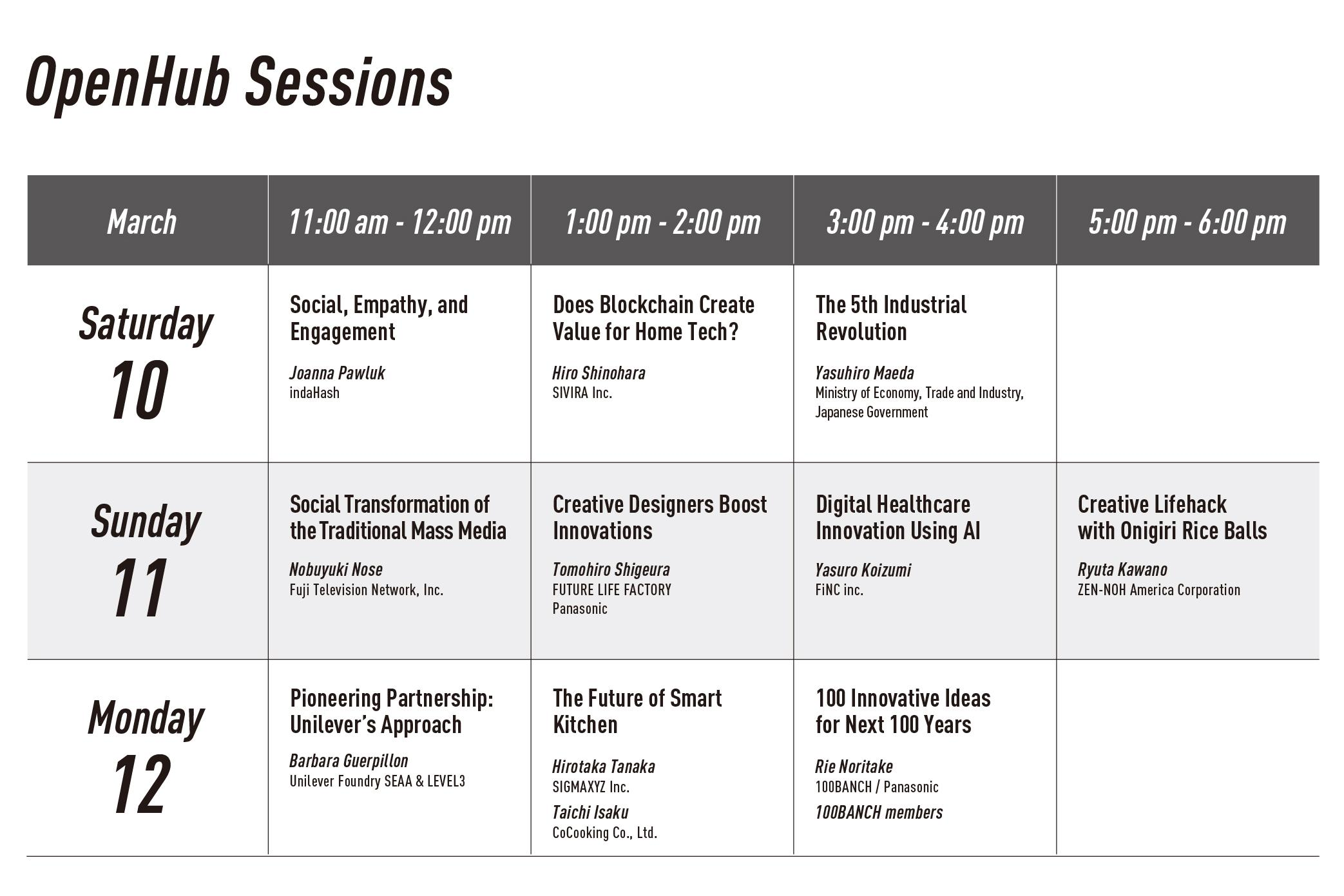 table: openHub sessions schedule at sxsw2018