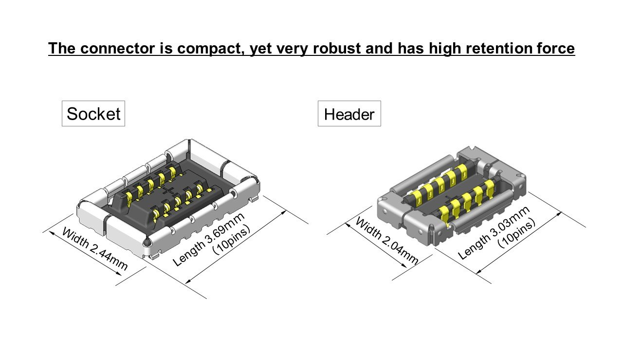 The connector is compact, yet very robst and has high retention force.