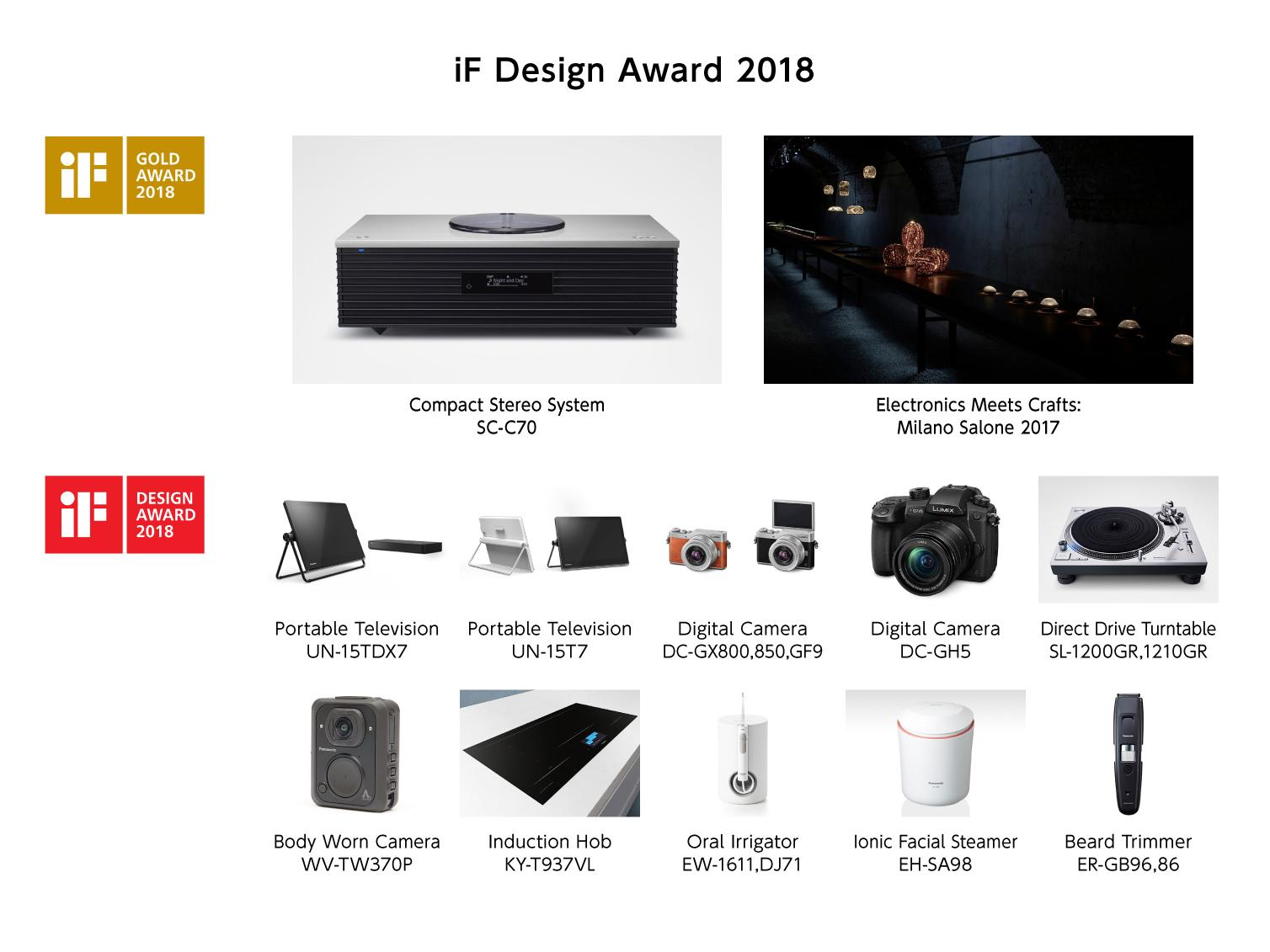image: panasonic won 12 awards at iF design award 2018