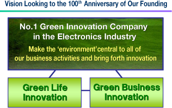 greeninnovation.jpg