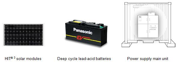 Diverse Power Systems Battery Monitor : Panasonic provides the quot power supply station a stand