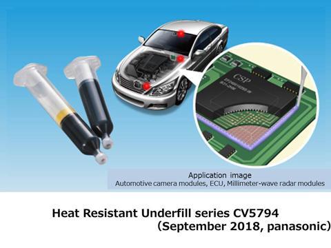 Panasonic Commercializes Heat Resistant Underfill CV5794