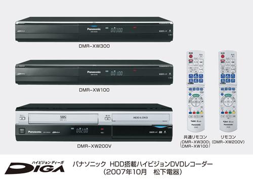 Panasonic News