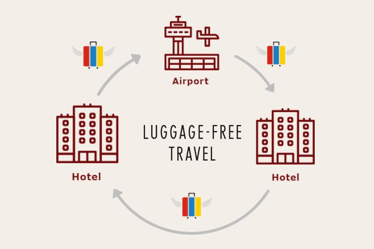 image: luggage-free travel