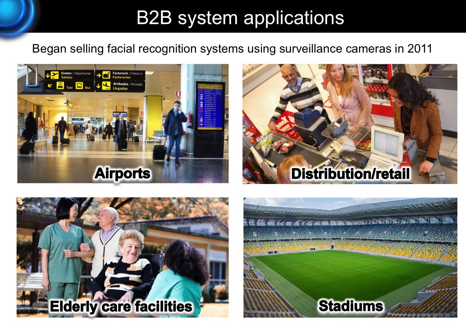 image: panasonic's facial recognition solution applications for B2B