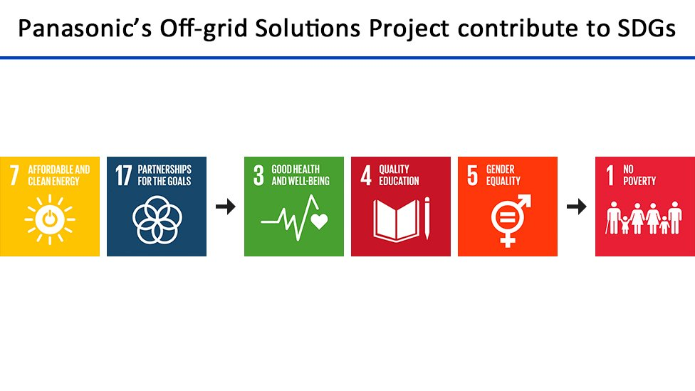 Panasonic's Off-grid Solutions Project contribute to SDGs