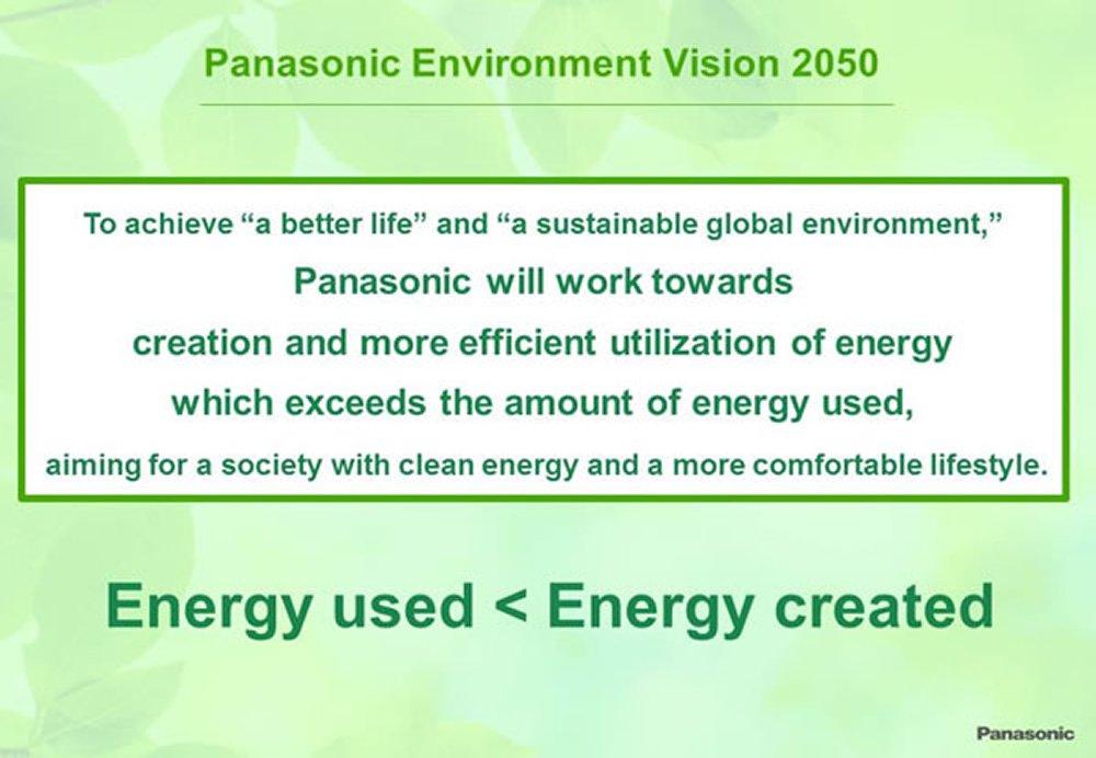 Panasonic Environment Vision 2050