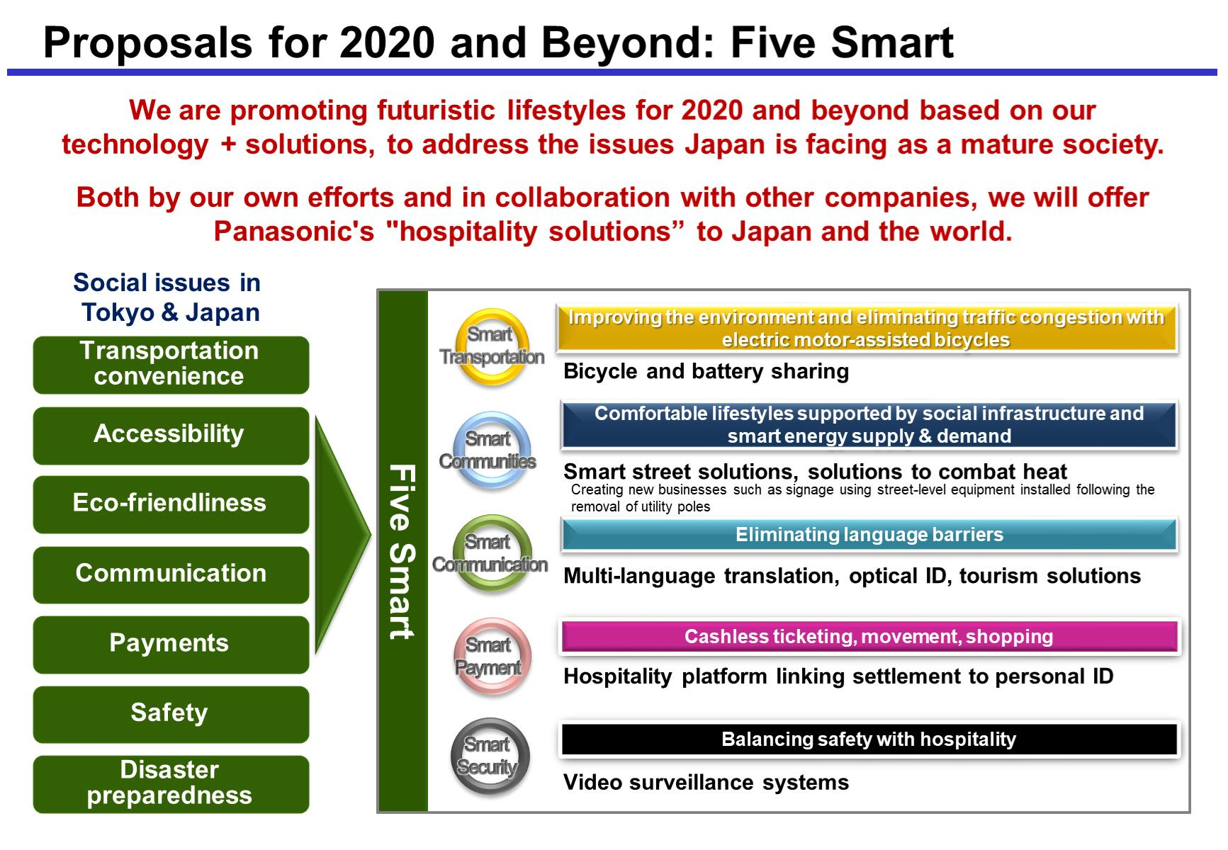 image: Proposals for 2020 and Beyond: Five Smart