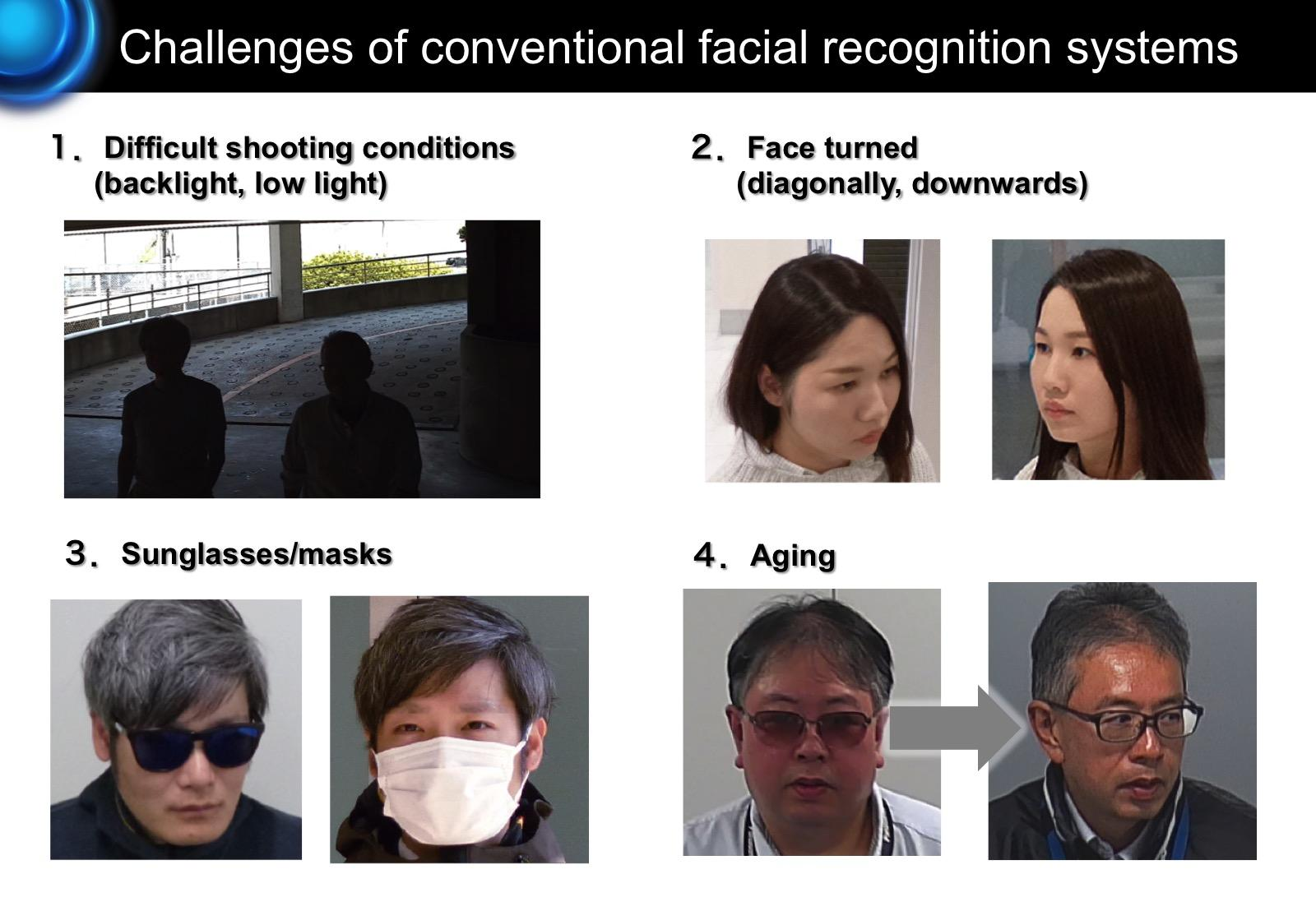 image: challenges facial recognition systems must overcome