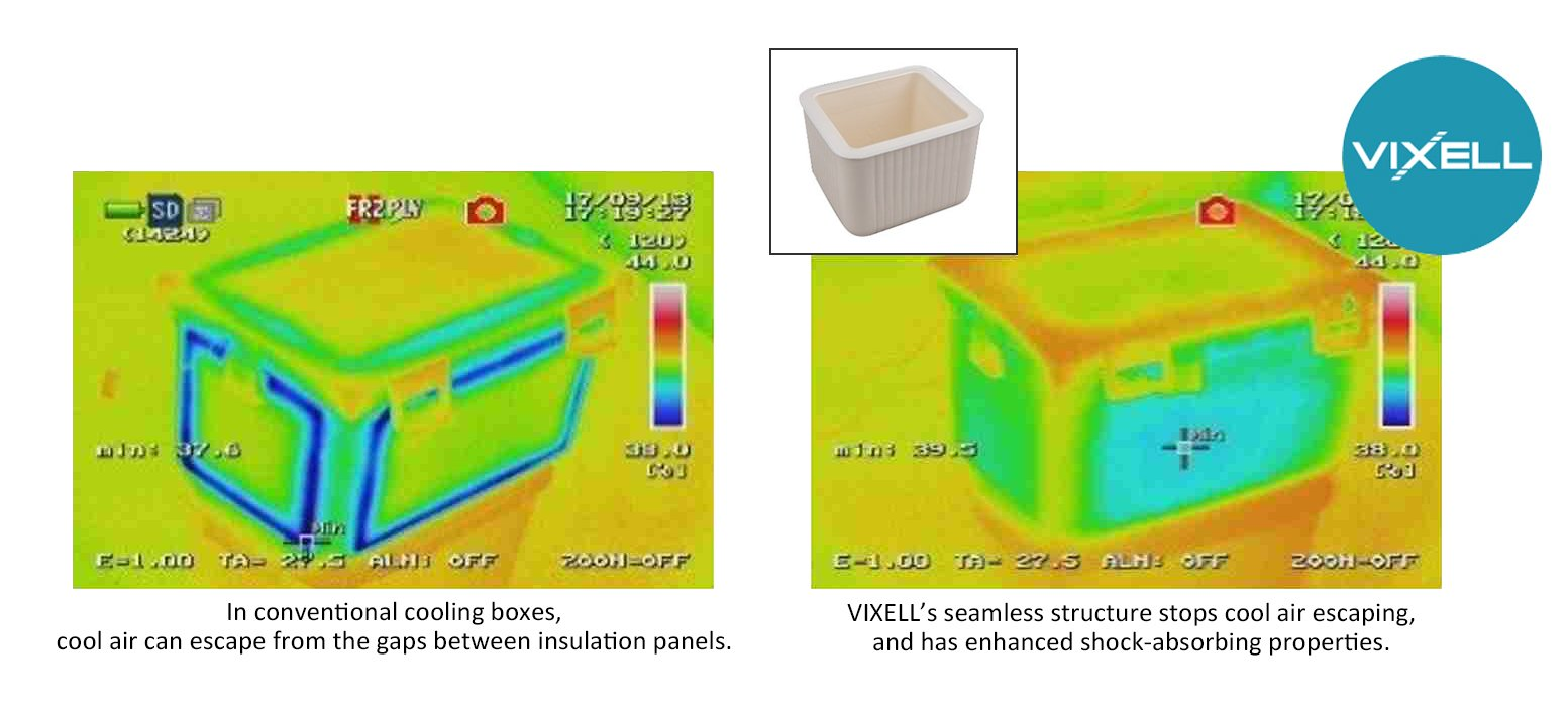 Comparison between conventional cooling boxes and VIXELL. In conventional cooling boxes, cool air can escape from the gaps between insulation panels, while VIXELL's seamless structure stops cool air escaping and has enhanced shock-absorbing properties.