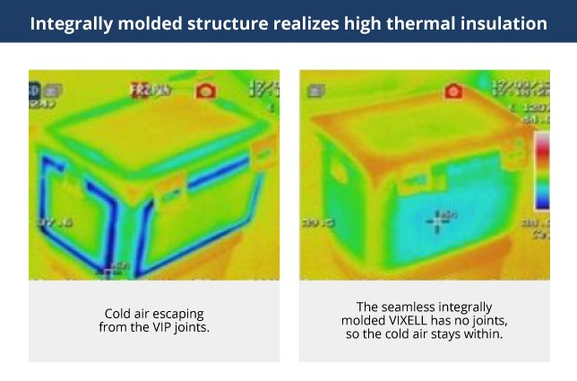 Integrally molded structure realizes high thermal insulation