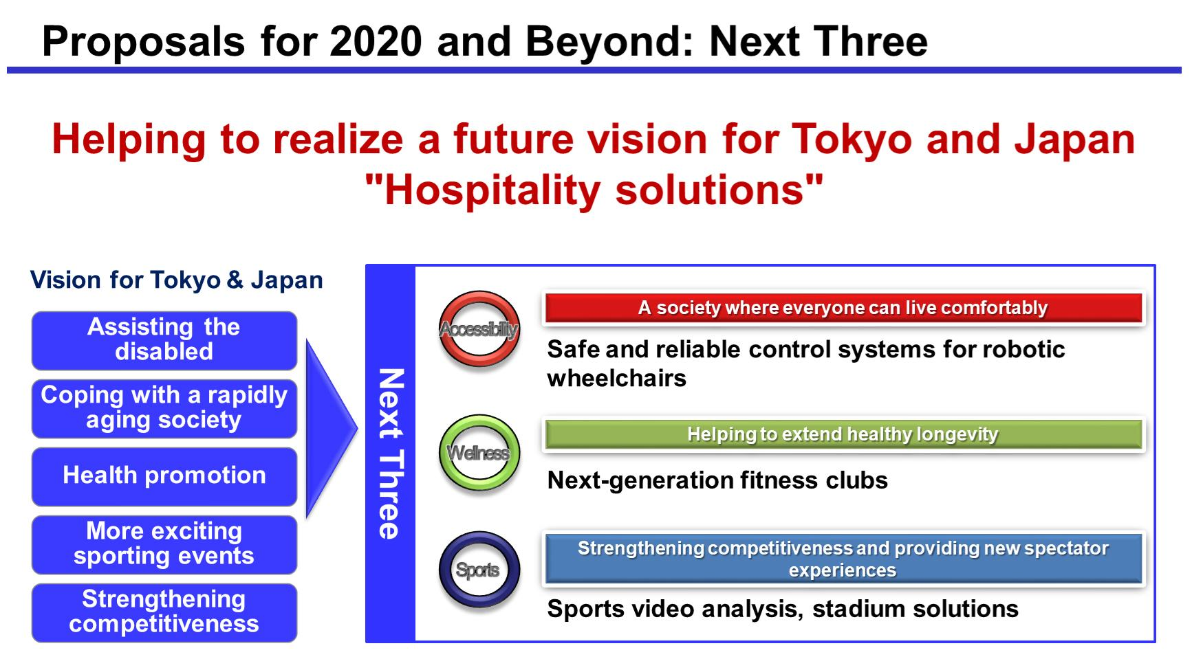image: Proposals for 2020 and Beyond: Next Three