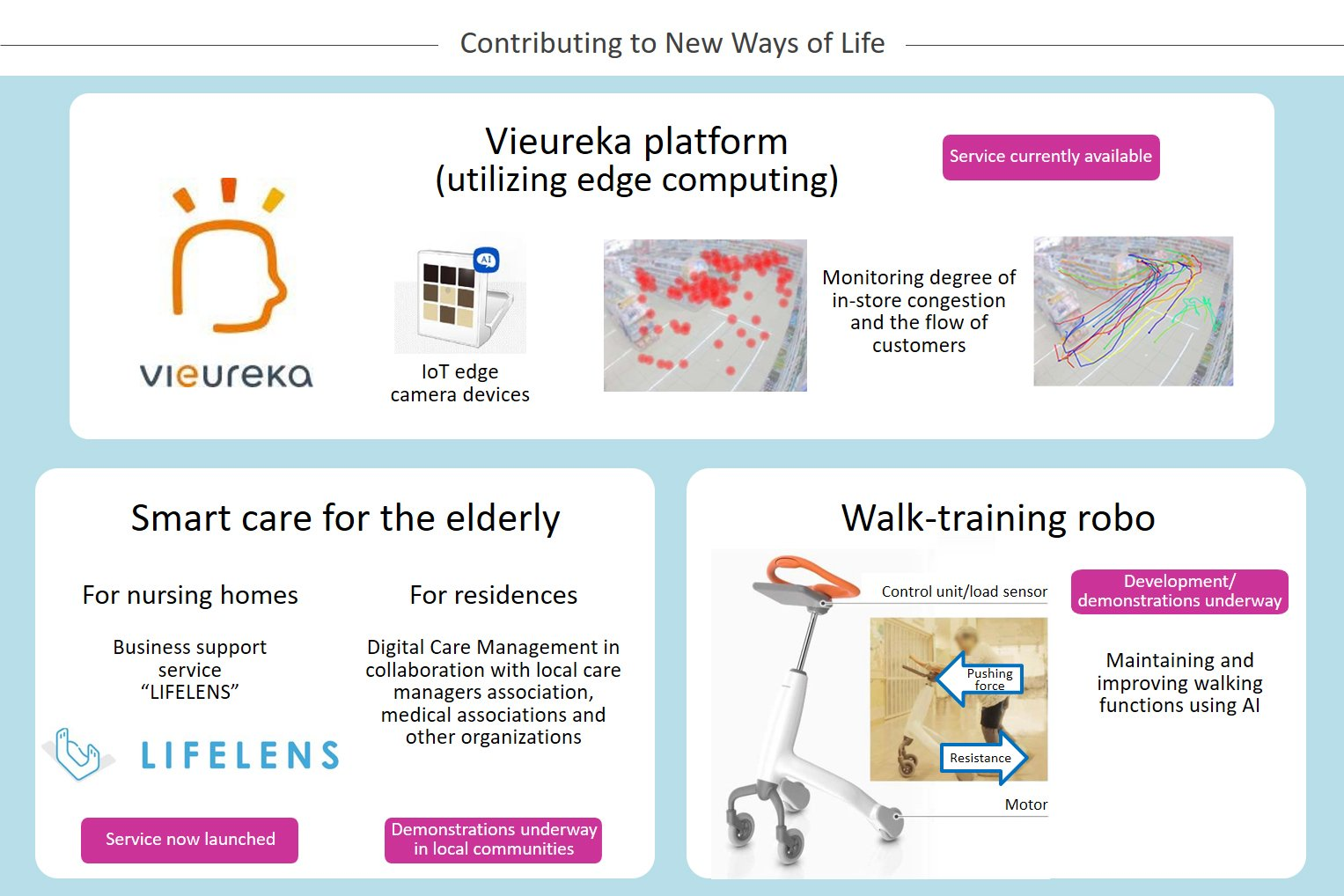 Illustration: Contributing to new ways of life
