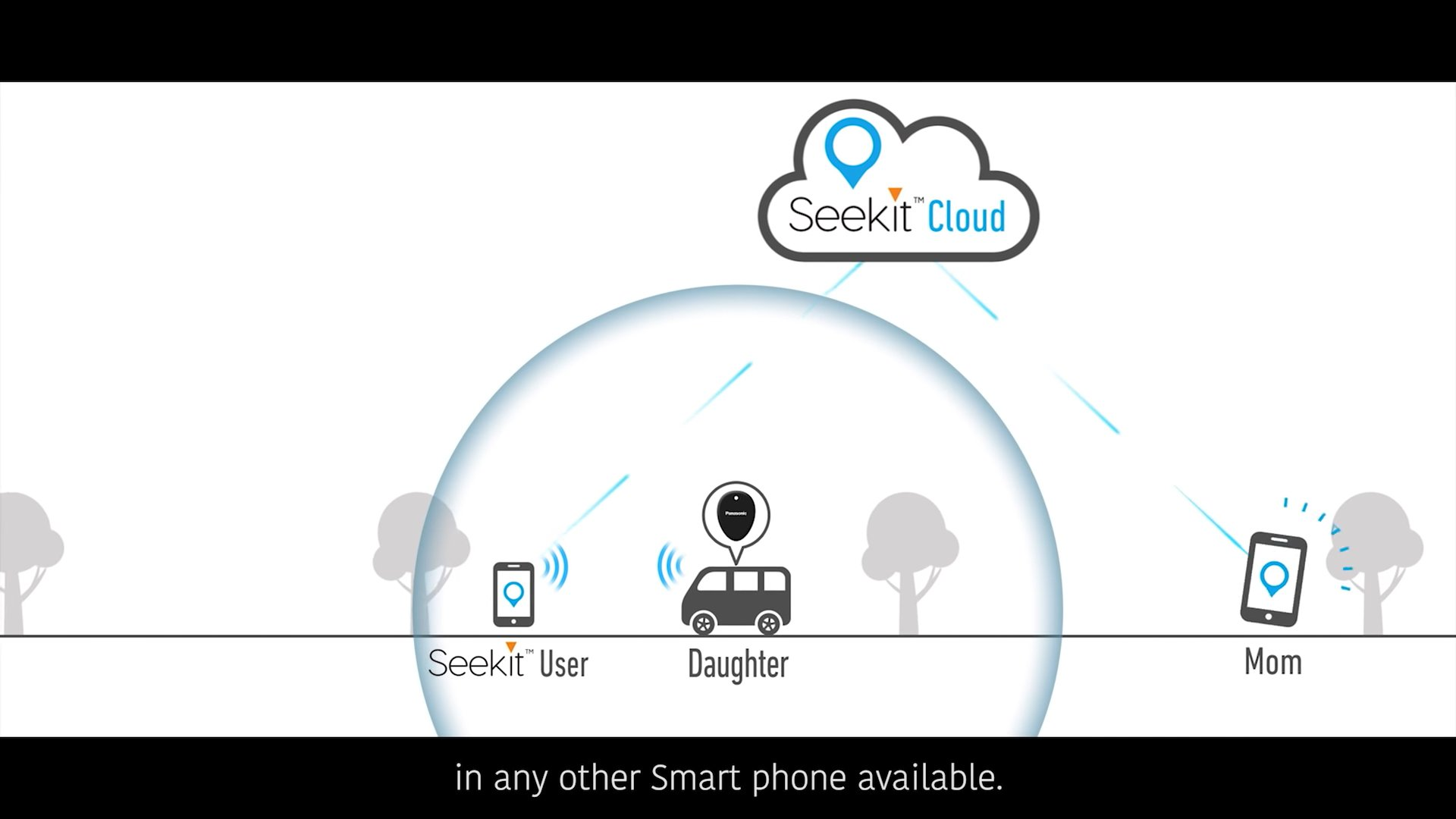 Peace of mind for all parents - Seekit -