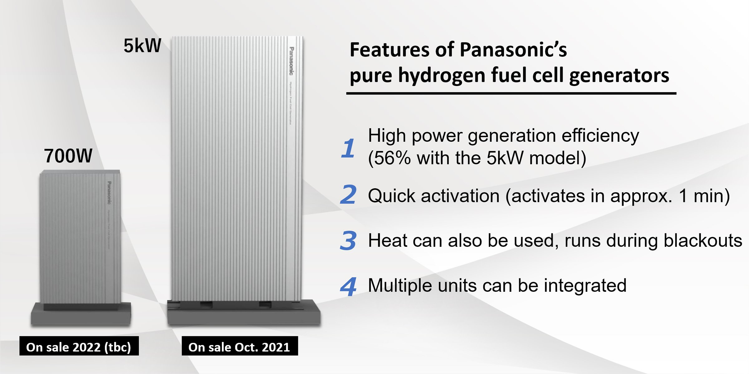 Features of Panasonic's pure hydrogen fuel cell generators