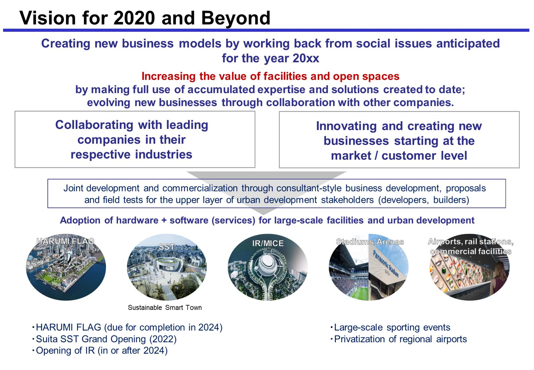 image: Vision for 2020 and Beyond