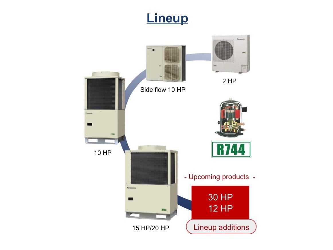 image: panasonic'S lineup of CO2 refrigerant CFC-free freezer