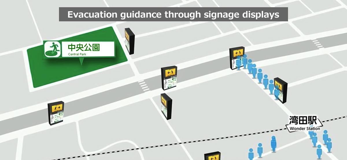 figure: Usage example of street signage: Evacuation guidance during a disaster