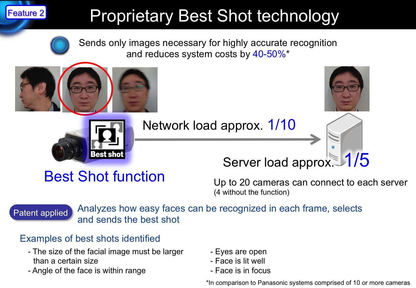 Panasonic Brings Highly Accurate Facial Recognition Solution