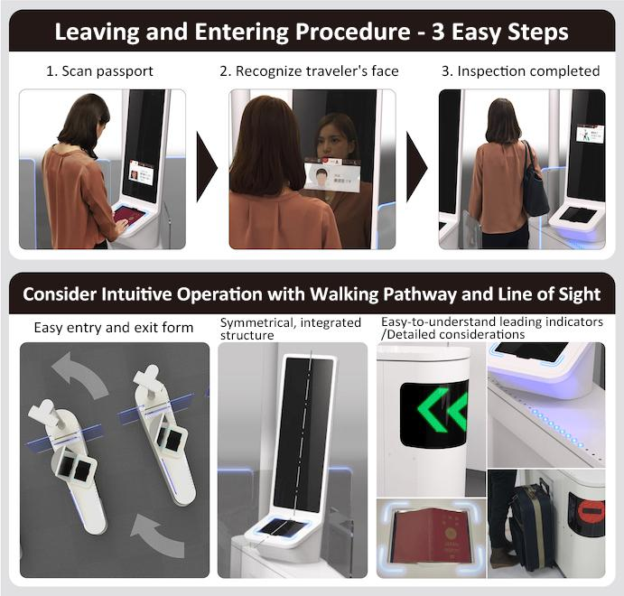 image: usability of panasonic facial recognition gate