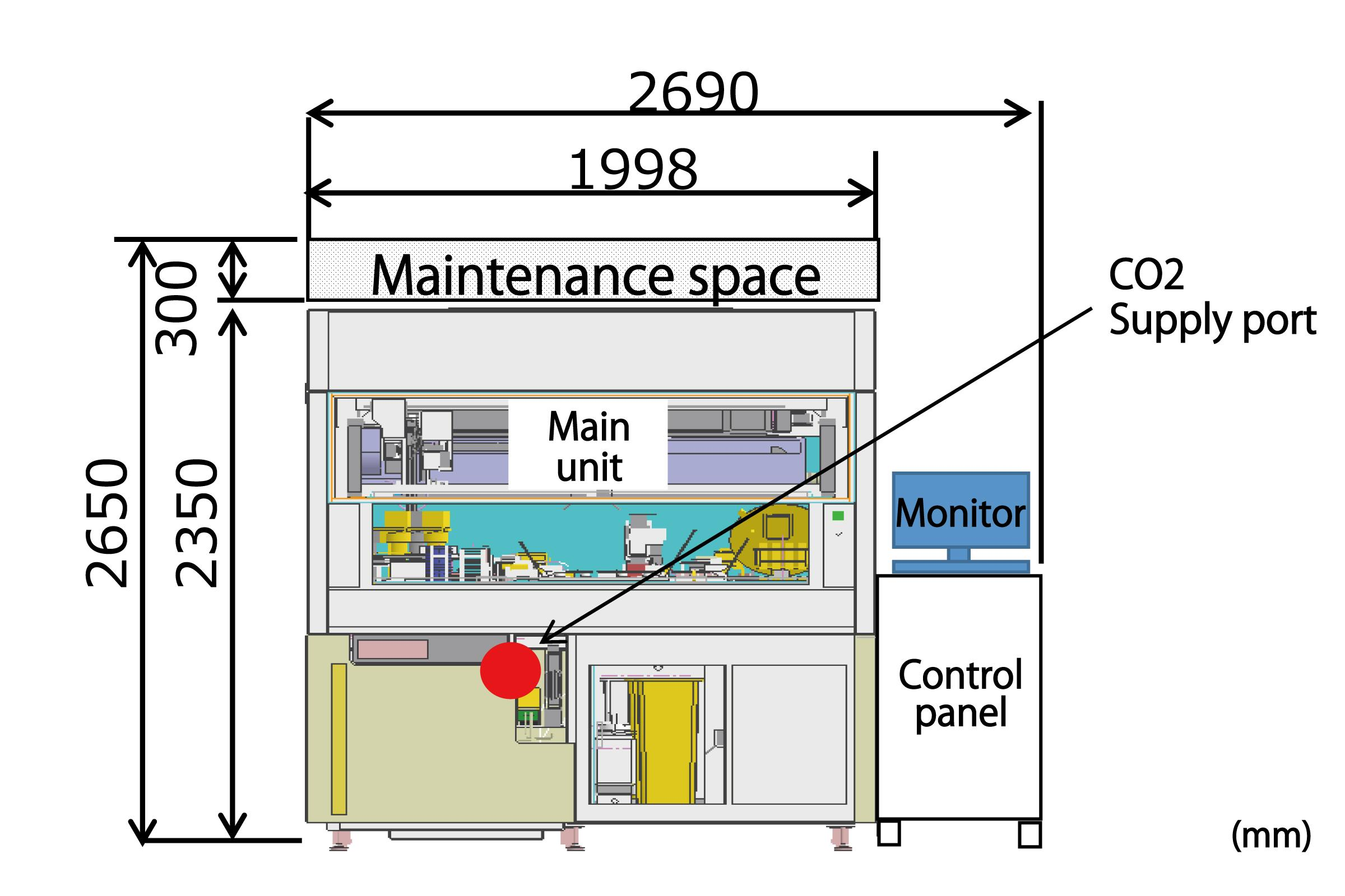 figure: dimension of the automated cell culture system