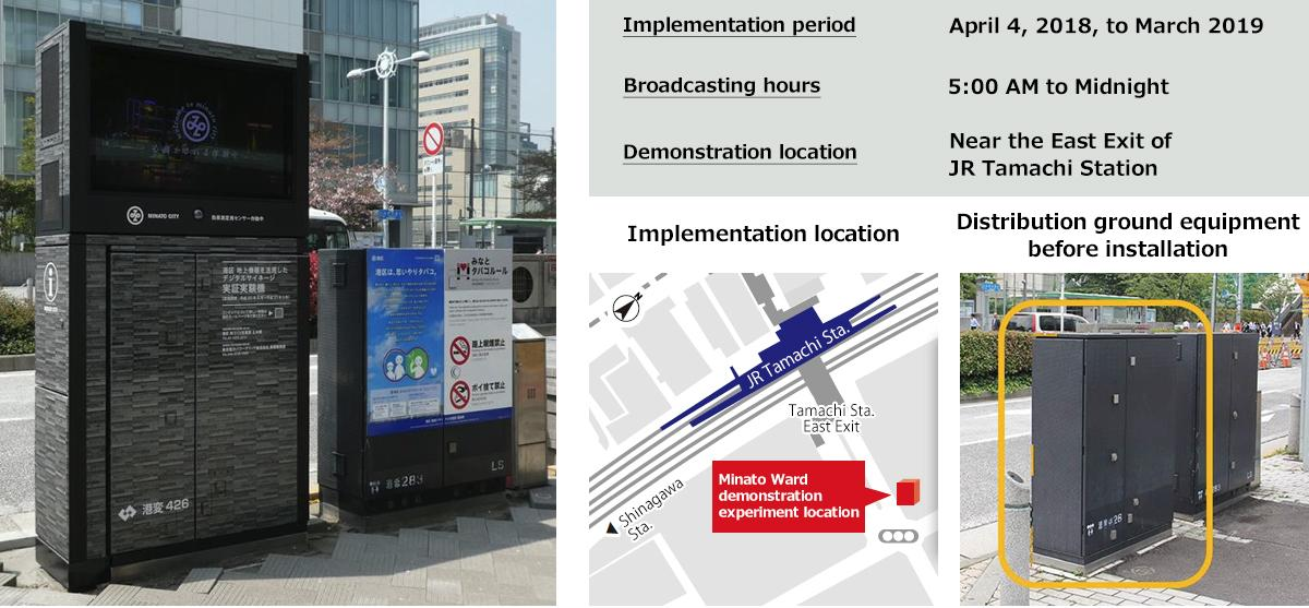 photo: Currently implementing the first sidewalk demonstration experiment in Japan in front of Tamachi Station in Minato Ward.