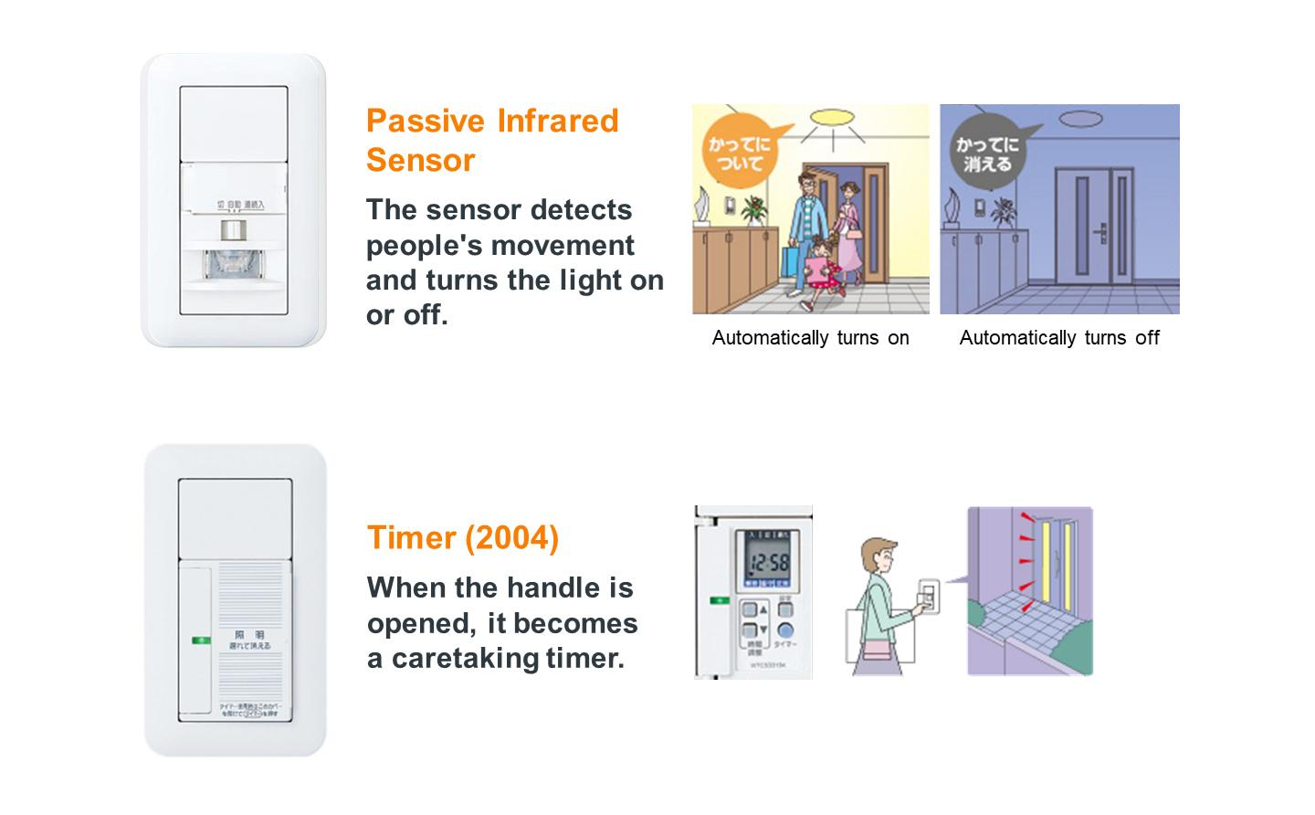 figure: Wider switches added to the extensive line-up of Panasonic's high performance products.