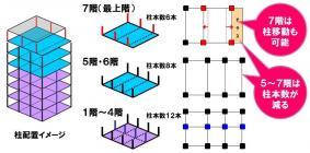 立体構造解析システム