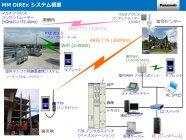 防災無線システム概要図