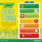 北米におけるエネルギー貯蔵の現状