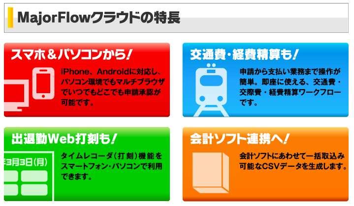 「MajorFlowクラウド」が会計ソフト「財務応援R4シリーズ」に連携対応