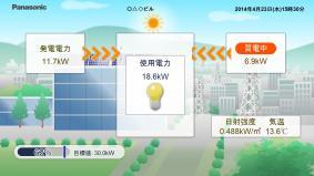 エネルギーモニタ 「見せる化」画面イメージ