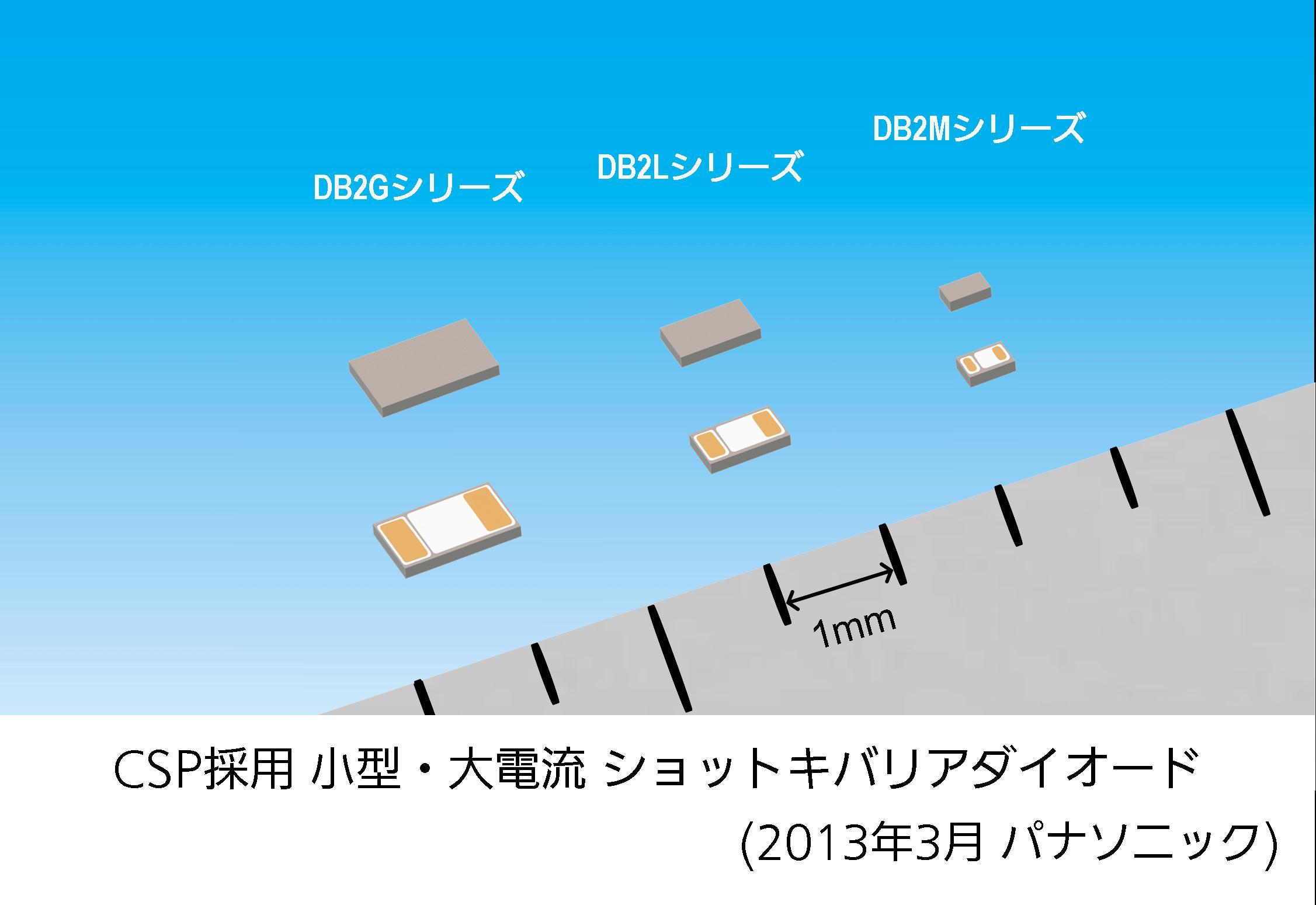 CSP採用 小型・大電流ショットキバリアダイオード